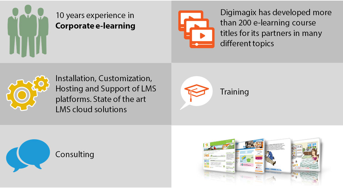 10 years experinece in Corporate e-learning