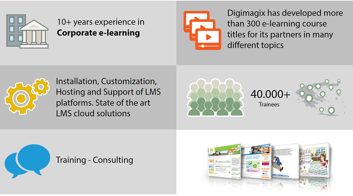 10 years experience in Corporate e-learning